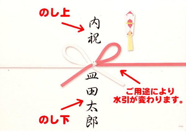 熨斗の種類